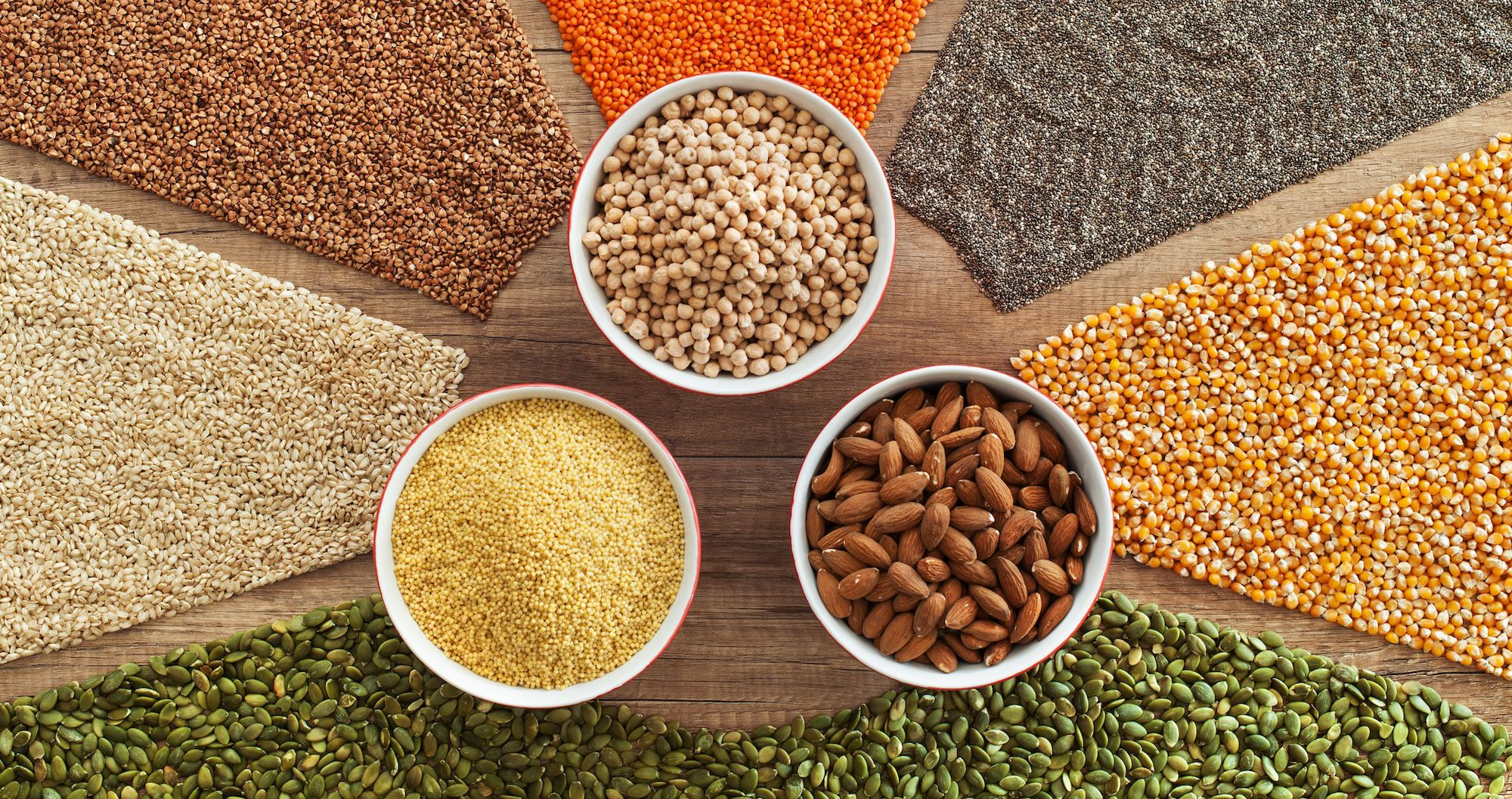 Commodity Procurement for the Food Sector